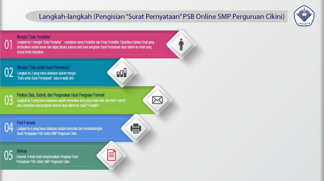 Pendaftaran PSB Online - 2.Pengisian Surat Pernyataan ...